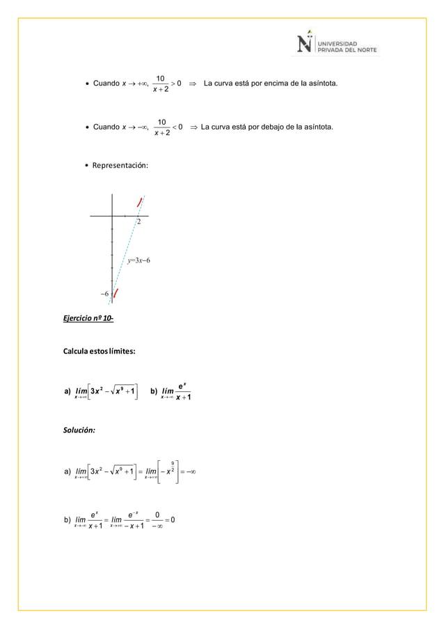• Representación: Ejercicio nº 10- Calcula estoslímites: Solución: 10 Cuando , 0 La curva está por encima de la asíntota. ...