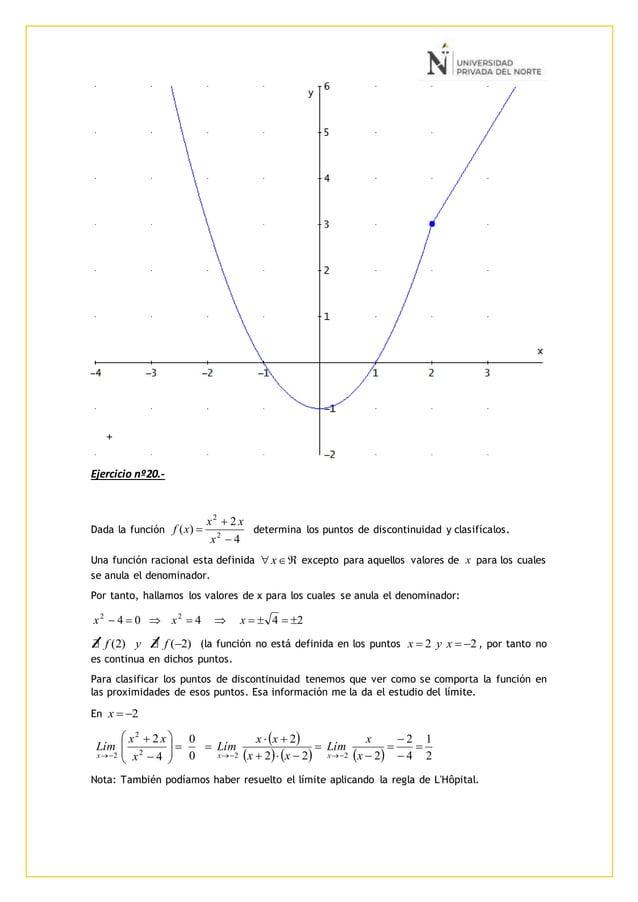 Ejercicio nº20.- Dada la función 4 2 )( 2 2    x xx xf determina los puntos de discontinuidad y clasifícalos. Una funci...