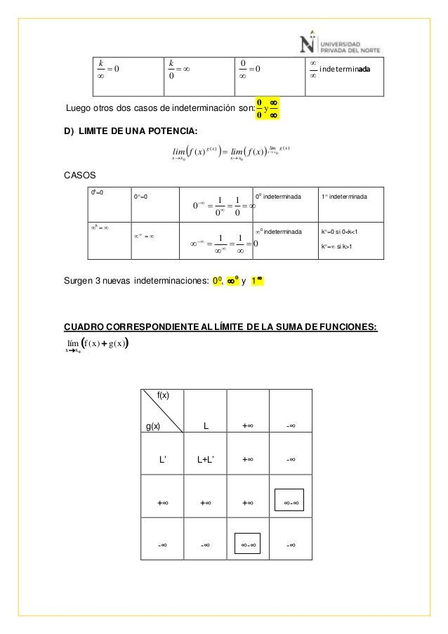 Luego otros dos casos de indeterminación son:   y 0 0 D) LIMITE DE UNA POTENCIA: CASOS 0k =0 0 =0 00 indeterminada 1 i...