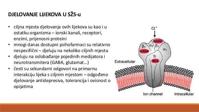 Lijekovi s djelovanjem na sžs (cns) Slide 3