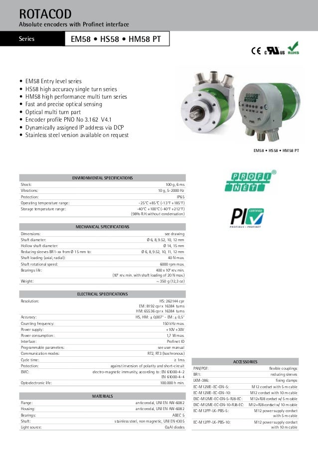 lika electronic absolute encoders with profinet interface 2 638?cb=1412323450 lika electronic absolute encoders with profinet interface lika encoder wiring diagram at n-0.co