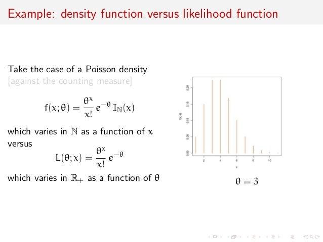 Likelihood function