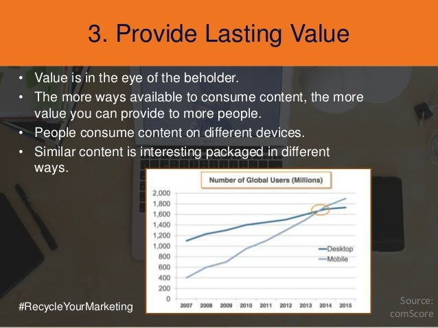 Webinar: How to Repurpose Social Content to Save Time & Maximize Leads Slide 19