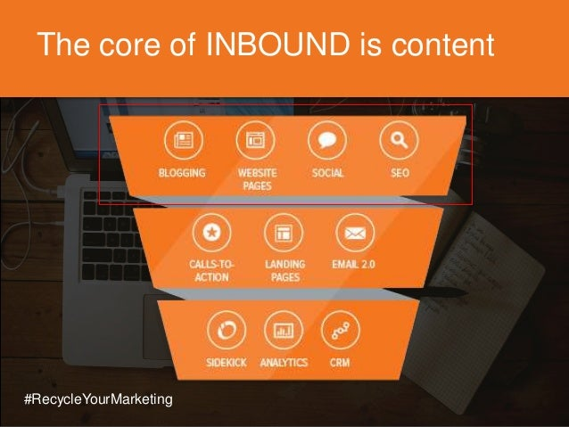 Webinar: How to Repurpose Social Content to Save Time & Maximize Leads Slide 5