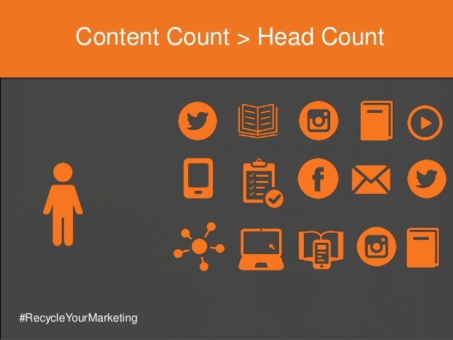 Webinar: How to Repurpose Social Content to Save Time & Maximize Leads Slide 7