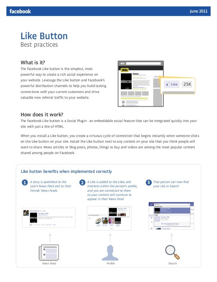 June 2011Like ButtonBest practicesWhat is it?The Facebook Like button is the simplest, mostpowerful way to create a rich s...