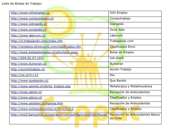 Links de Bolsas de Trabajo: http://www.infoempleo.cl/ Info Empleo http://www.computrabajo.cl/ Computrabajo http://www.jobr...