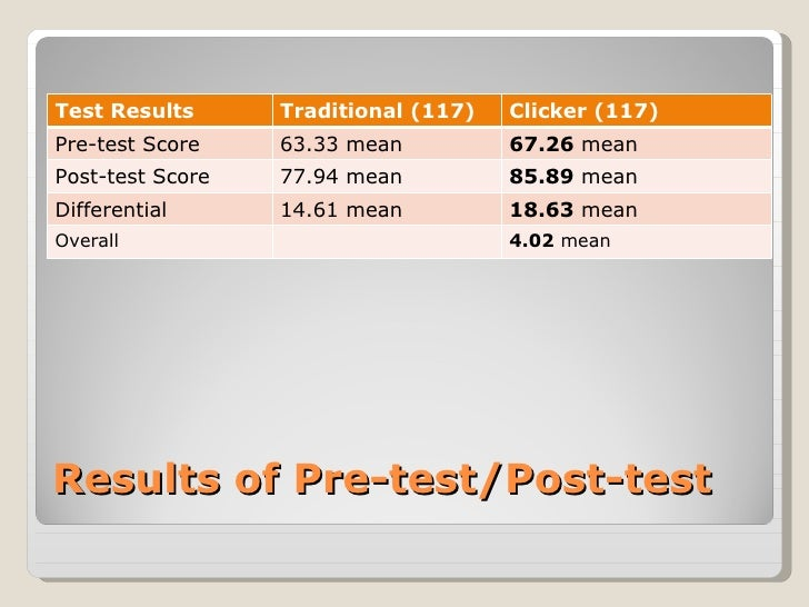 Test Results      Traditional (117)   Clicker (117)Pre-test Score    63.33 mean          67.26 meanPost-test Score   77.94...