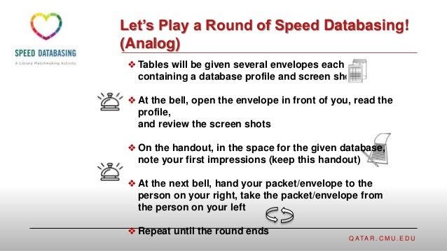 Online Dating profil databas