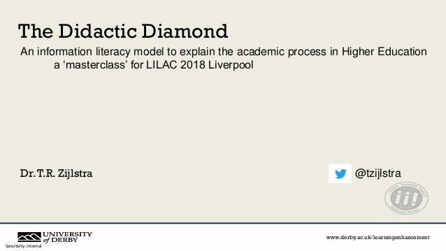 The Didactic Diamond An Information Literacy Model To Explain The A