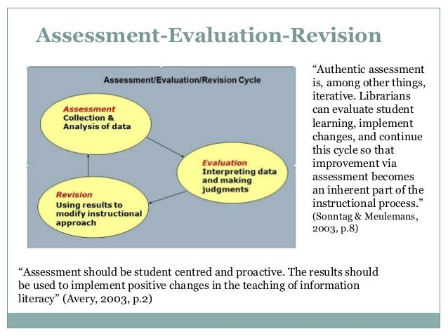 Assessment: The Bridge between 15 Teaching and Learning