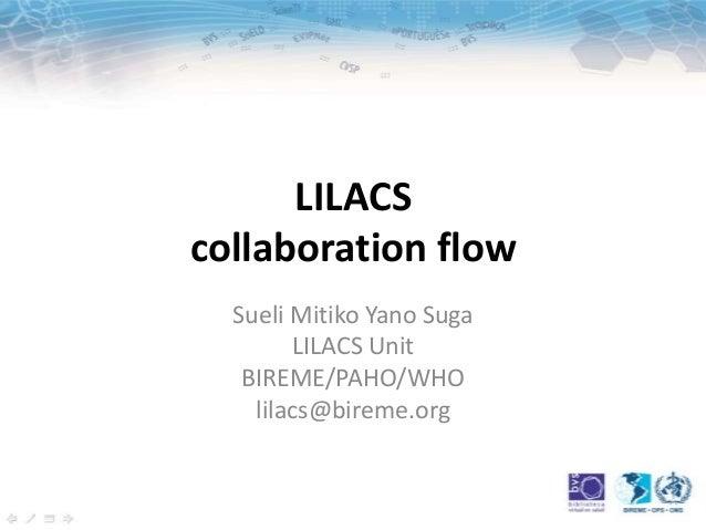 LILACScollaboration flowSueli Mitiko Yano SugaLILACS UnitBIREME/PAHO/WHOlilacs@bireme.org