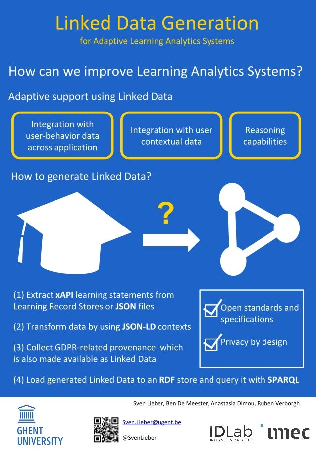 Poster Linked Data Generation for Adaptive Learning Analytics Systems Slide 1