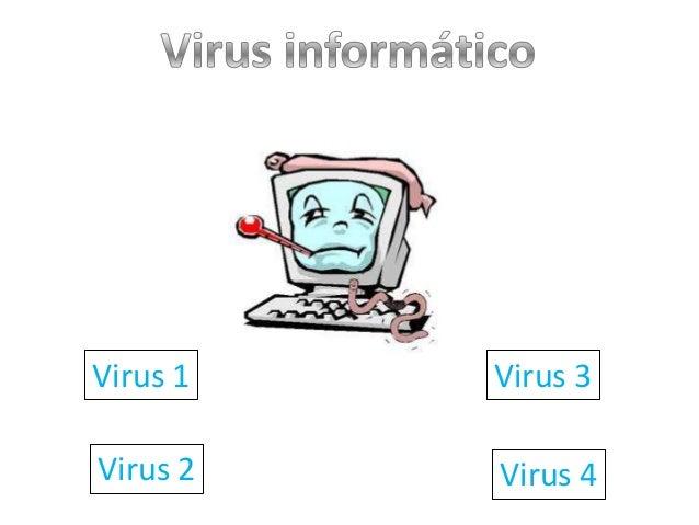 Virus 1   Virus 3Virus 2   Virus 4