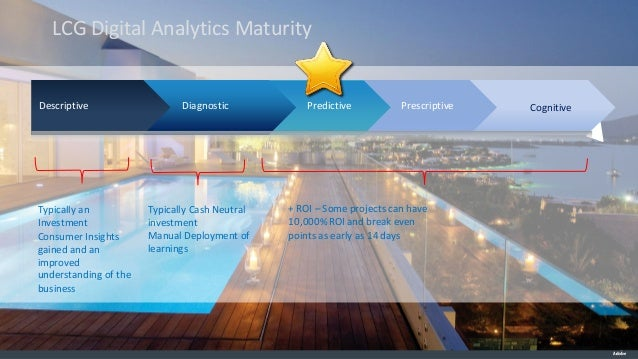 © 2012 Adobe Systems Incorporated. All Rights Reserved. Adobe Confidential. LCG Digital Analytics Maturity Descriptive Dia...