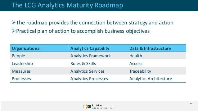 The LCG Analytics Maturity Roadmap ➢The roadmap provides the connection between strategy and action ➢Practical plan of act...