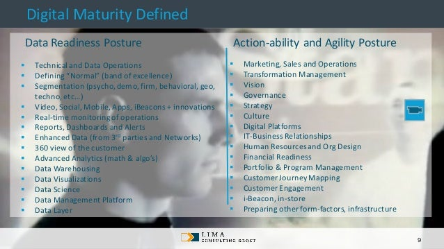 © 2013 AdobeSystems Incorporated. All Rights Reserved. AdobeConfidential. Digital Maturity Defined Data Readiness Posture ...