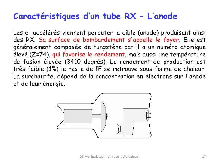 Caractéristiques d'un tube RX – L'anodeLes e- accélérés viennent percuter la cible (anode) produisant ainsides RX. Sa surf...