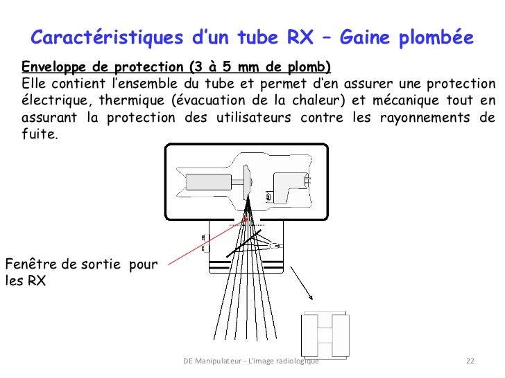 Caractéristiques d'un tube RX – Gaine plombée  Enveloppe de protection (3 à 5 mm de plomb)  Elle contient l'ensemble du tu...