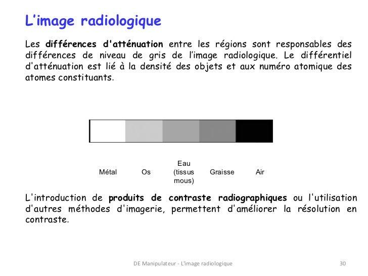 L'image radiologiqueLes différences datténuation entre les régions sont responsables desdifférences de niveau de gris de l...