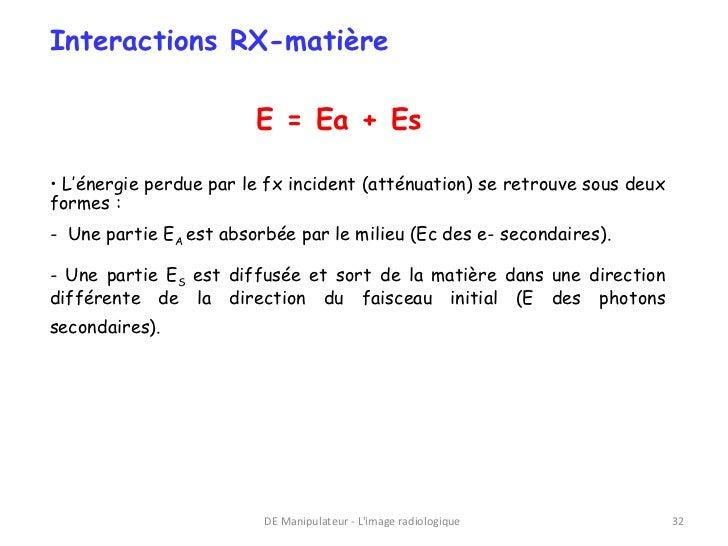 Interactions RX-matière                        E = Ea + Es• L'énergie perdue par le fx incident (atténuation) se retrouve ...