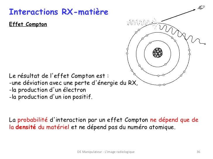 Interactions RX-matièreEffet ComptonLe résultat de leffet Compton est :-une déviation avec une perte dénergie du RX,-la pr...