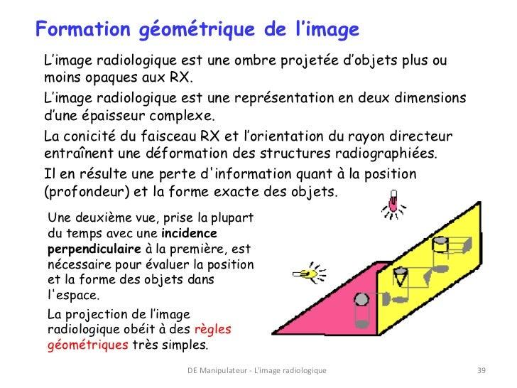 Formation géométrique de l'imageL'image radiologique est une ombre projetée d'objets plus oumoins opaques aux RX.L'image r...