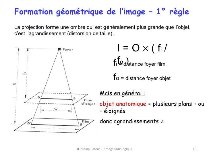 Formation géométrique de l'image – 1° règleLa projection forme une ombre qui est généralement plus grande que l'objet,c'es...