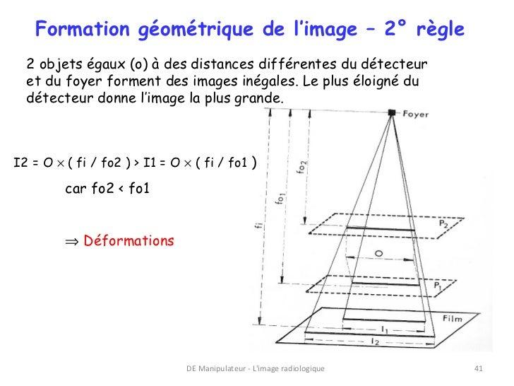 Formation géométrique de l'image – 2° règle  2 objets égaux (o) à des distances différentes du détecteur  et du foyer form...
