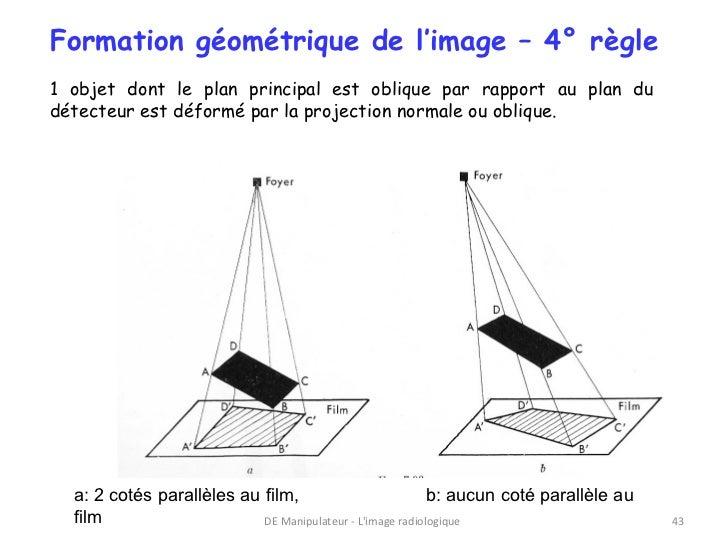 Formation géométrique de l'image – 4° règle1 objet dont le plan principal est oblique par rapport au plan dudétecteur est ...