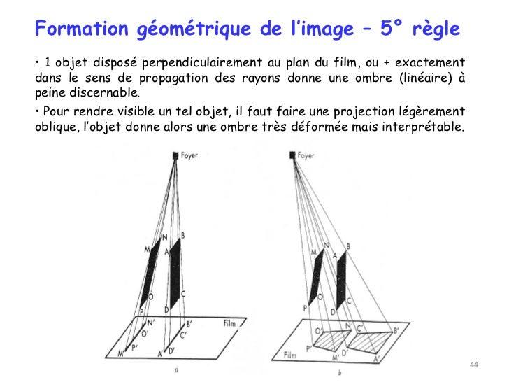 Formation géométrique de l'image – 5° règle• 1 objet disposé perpendiculairement au plan du film, ou + exactementdans le s...