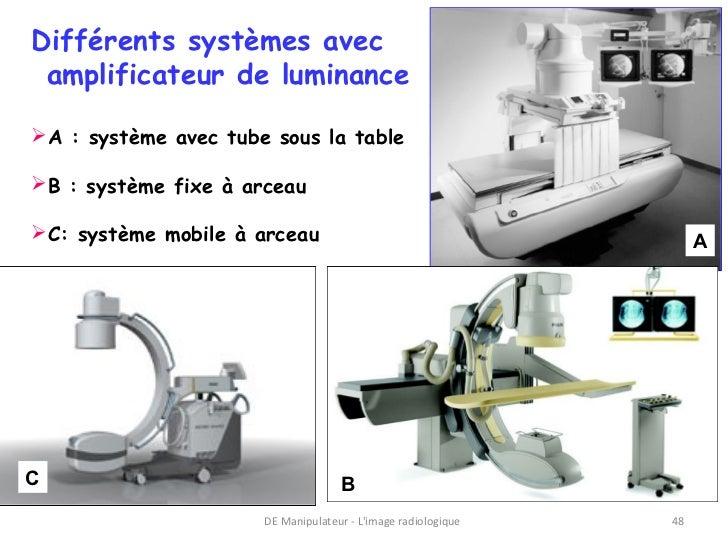 Différents systèmes avec amplificateur de luminanceA : système avec tube sous la tableB : système fixe à arceauC: systè...