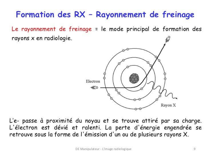 Formation des RX – Rayonnement de freinageLe rayonnement de freinage = le mode principal de formation desrayons x en radio...