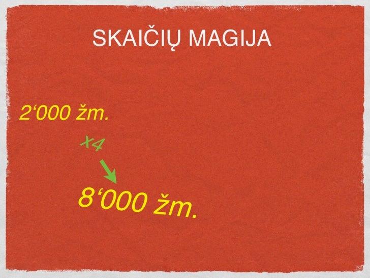 SKAIČIŲ MAGIJA   2ʻ000 žm.     32ʻ000 žm.       x4              x4      8ʻ000 žm.