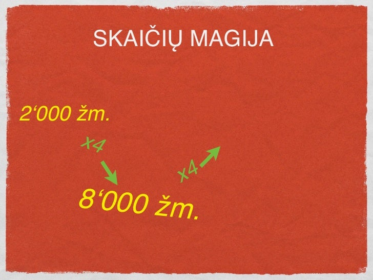 SKAIČIŲ MAGIJA   2ʻ000 žm.     32ʻ000 žm.       x4            1000 Lt               x4      8ʻ000 žm.