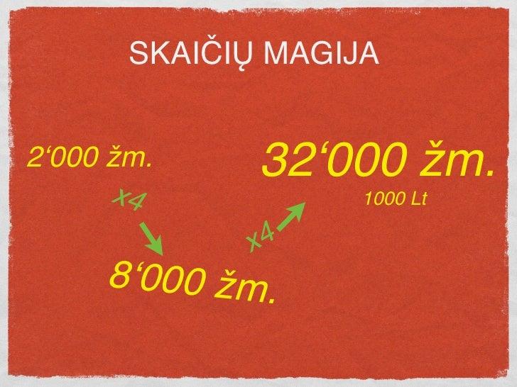 SKAIČIŲ MAGIJA   2ʻ000 žm.     32ʻ000 žm.       x4             1000 Lt               x4      8ʻ000 žm.                   ~...