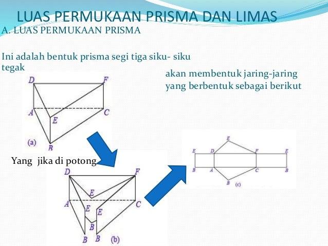 Limas dan prisma ala kelompok 4