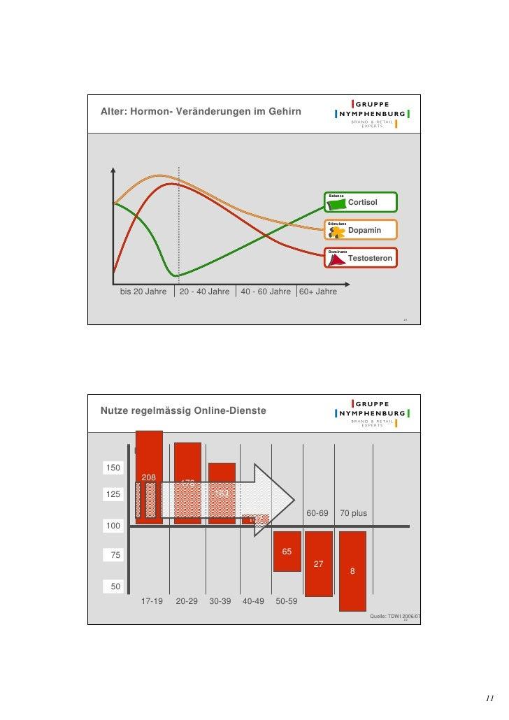 Alter: Hormon- Veränderungen im Gehirn                                                               Balance              ...
