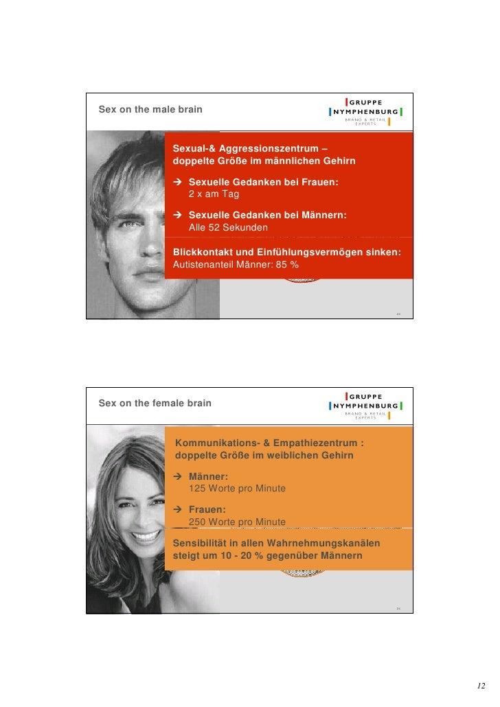 Sex on the male brain                  Sexual-& Aggressionszentrum –                doppelte Größe im männlichen Gehirn   ...