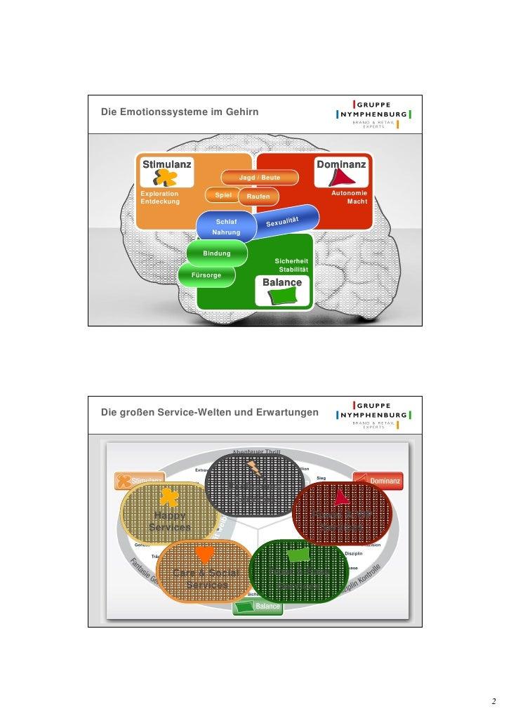 Die Emotionssysteme im Gehirn                                                                 Dominanz        Stimulanz   ...