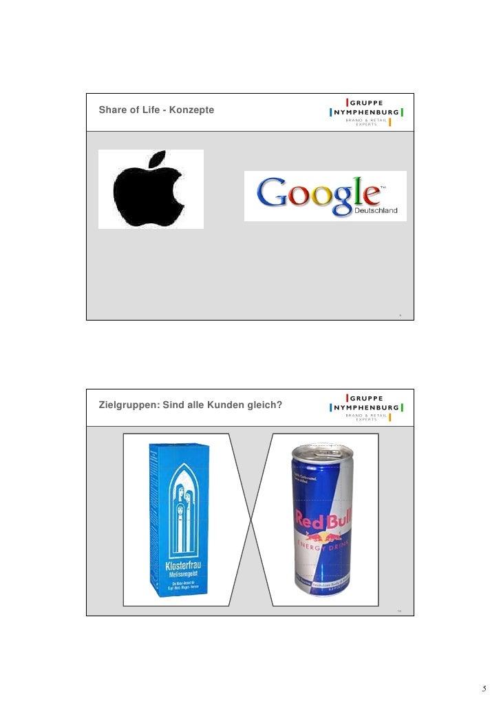 Share of Life - Konzepte                                              9     Zielgruppen: Sind alle Kunden gleich?         ...