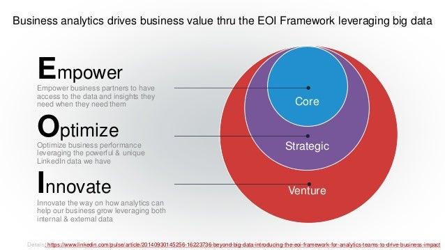 Venture deals analyst