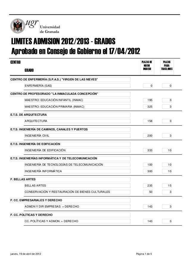 LIMITES ADMISION 2012/2013 - GRADOSAprobado en Consejo de Gobierno el 17/04/2012CENTROGRADOPLAZAS DENUEVOINGRESOPLAZASPARA...
