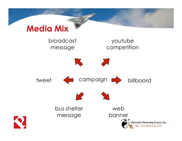 Media Mix campaign billboardtweet broadcast message youtube competition web banner bus shelter message