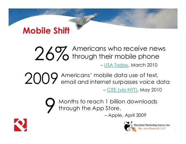 Americans who receive news through their mobile phone26% – USA Today, March 2010 Americans' mobile data use of text, email...