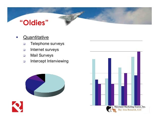 " Quantitative  Telephone surveys  Internet surveys  Mail Surveys  Intercept Interviewing ""Oldies"""
