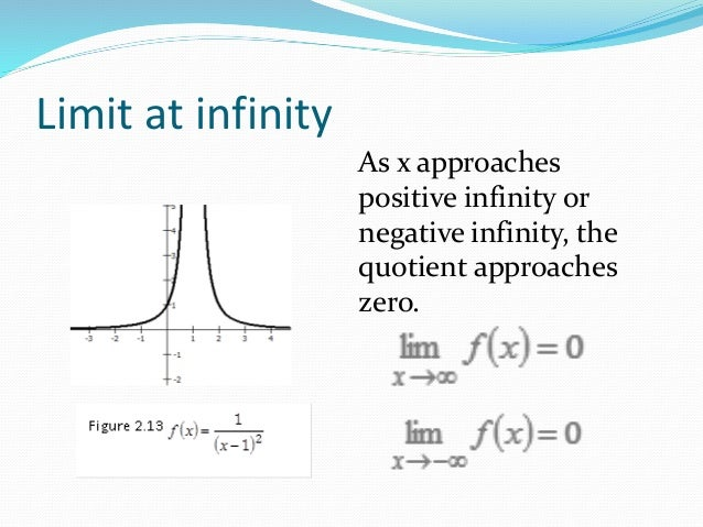 Limit of functions (CBA College of Business Ad)