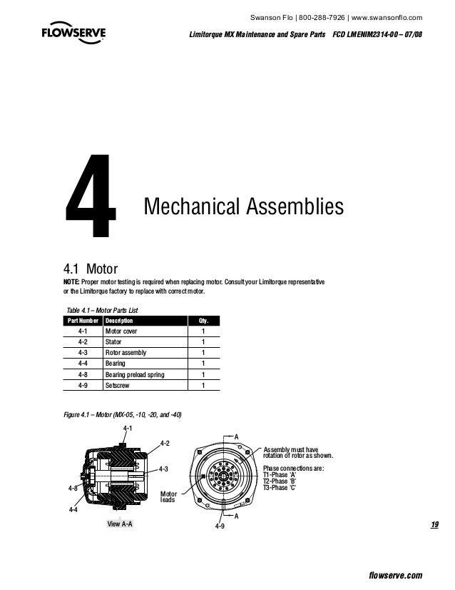 flowserve wiring diagram wiring diagram flowserve wiring diagram electrical wiring diagramlimitorque mxa 20 wiring diagram schema wiring diagramlimitorque mx electronic actuator