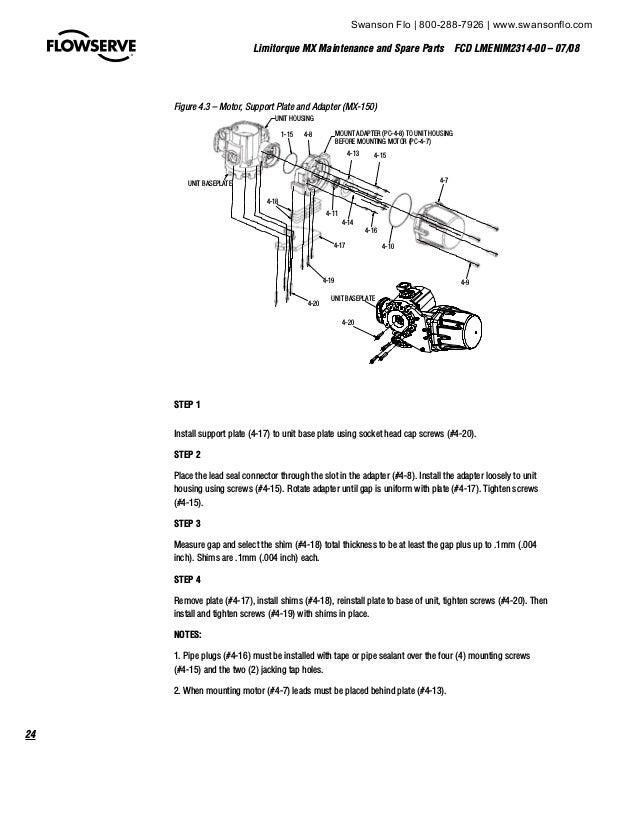 limitorque mx electronic actuator user instructions maintenance spare rh slideshare net