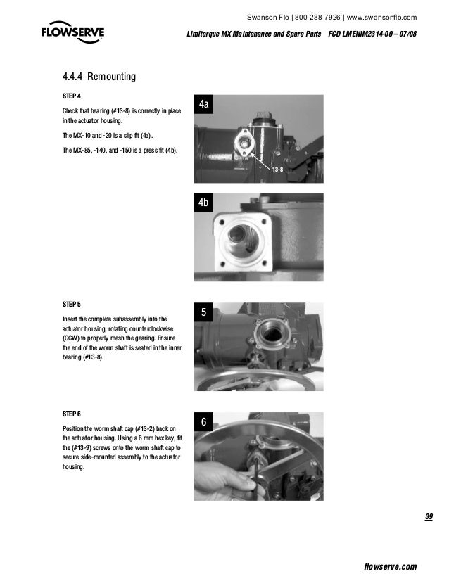 Limitorque MX Electronic Actuator User Instructions Maintenance Spare…